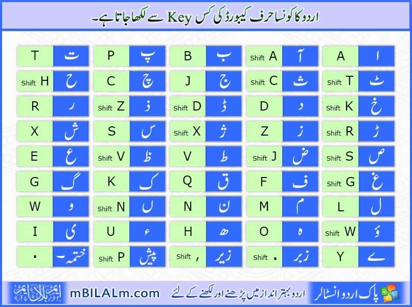 Pak Urdu Installer Keyboard Map